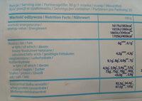 WPC Plus SFD - Wartości odżywcze