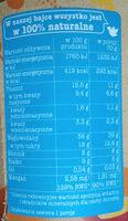 Owsianka kokos i ananas - Wartości odżywcze