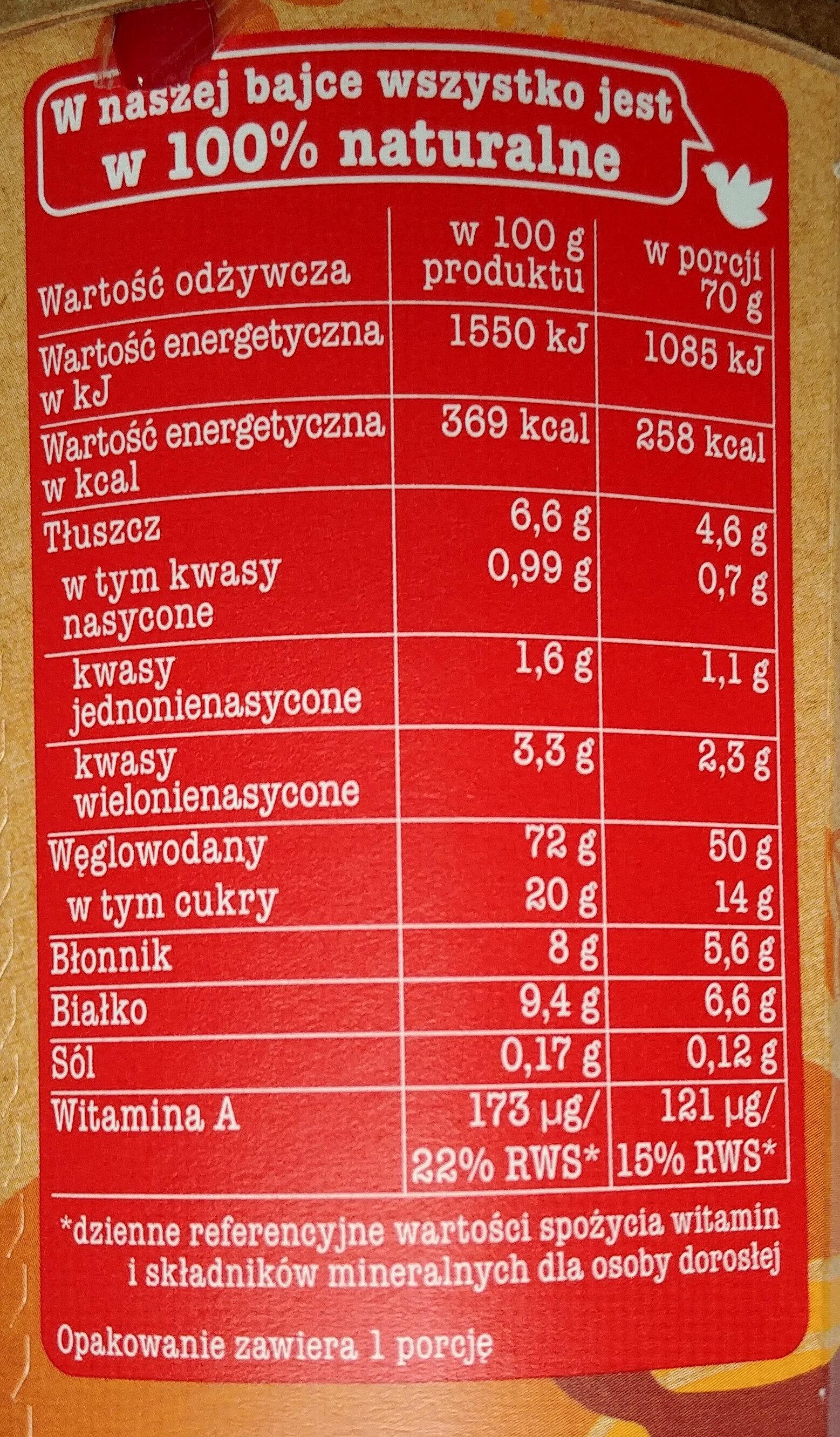 Owsianka Mango i Jagody Goji - Wartości odżywcze