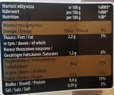 Naleśniki - 营养成分 - es