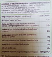 Beetroot patty - Informations nutritionnelles - en