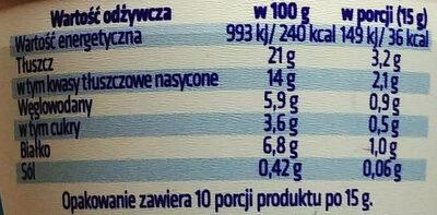 Serek jogurtowy - Wartości odżywcze