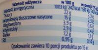 Puszysty serek twarogowy ze szpinakiem i czosnkiem. - Wartości odżywcze - pl