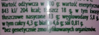 Kremowy serek twarogowy kanapkowy ze szczypiorkiem - Wartości odżywcze - pl