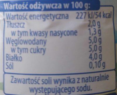 Kefir Naturalny - Wartości odżywcze