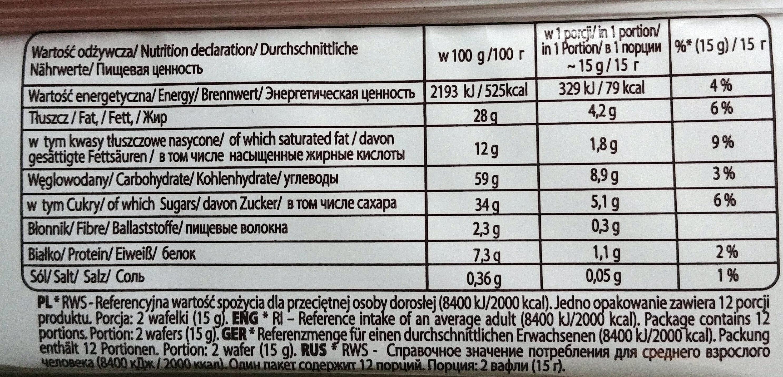 Wafle o smaku toffi - Wartości odżywcze