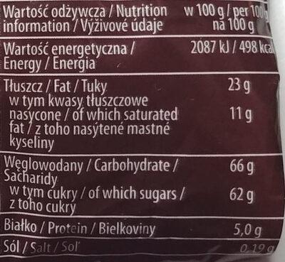 Draże piłkarskie o smaku czekoladowym - Wartości odżywcze - pl