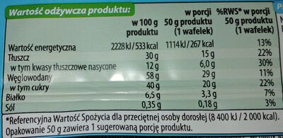 Wafel przekładany kremem kokosowym w czekoladzie mlecznej - Wartości odżywcze - pl