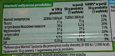 Wafel przekładany kremem orzechowym w czekoladzie mlecznej - Wartości odżywcze - pl