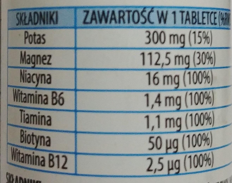 Maga mag o smaku pomarańczowym - Nutrition facts