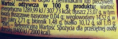 Kaszanka - Nutrition facts - pl