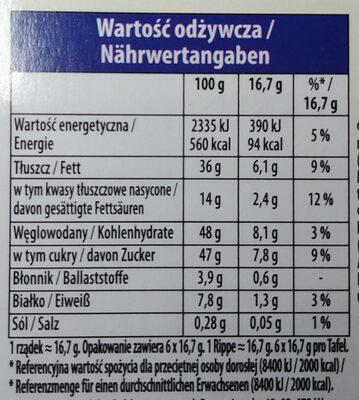 Czekolada mleczna z całymi orzechami laskowymi - Wartości odżywcze