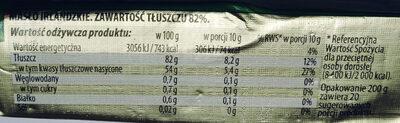 Masło Irlandzkie - Wartości odżywcze