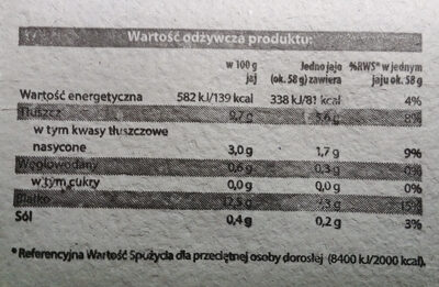 Jajka M - Wartości odżywcze - pl