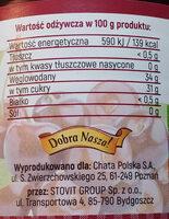 Dżem wiśniowy o obniżonej zawartości cukrów - Wartości odżywcze - pl