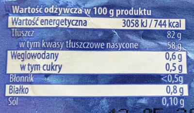 Masło - Wartości odżywcze - pl