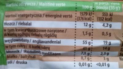 Dobra kaloria - chrupiący orzech - Wartości odżywcze