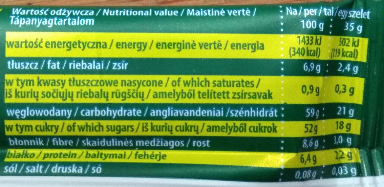 Spirulina&Cytryna - Wartości odżywcze