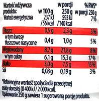 Jogurt pitny z przetartymi owocami i zmielonymi płatkami owsianymi i siemieniem lnianym. - Wartości odżywcze - pl