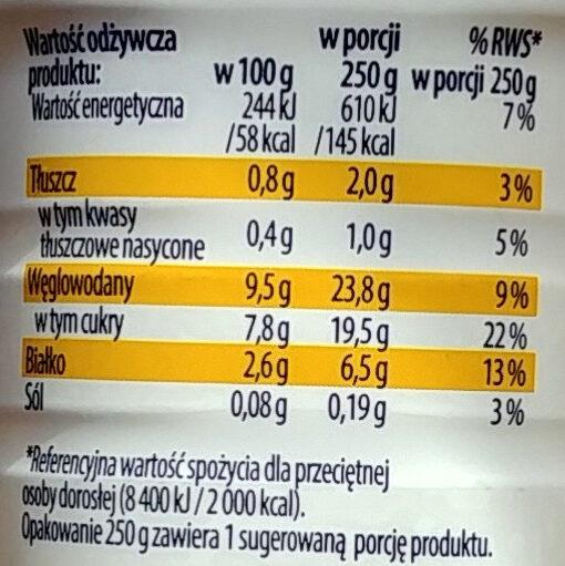 Jogurt pitny z przetartymi owocami i zmielonymi płatkami owsianymi i jaglanymi. - Wartości odżywcze - pl