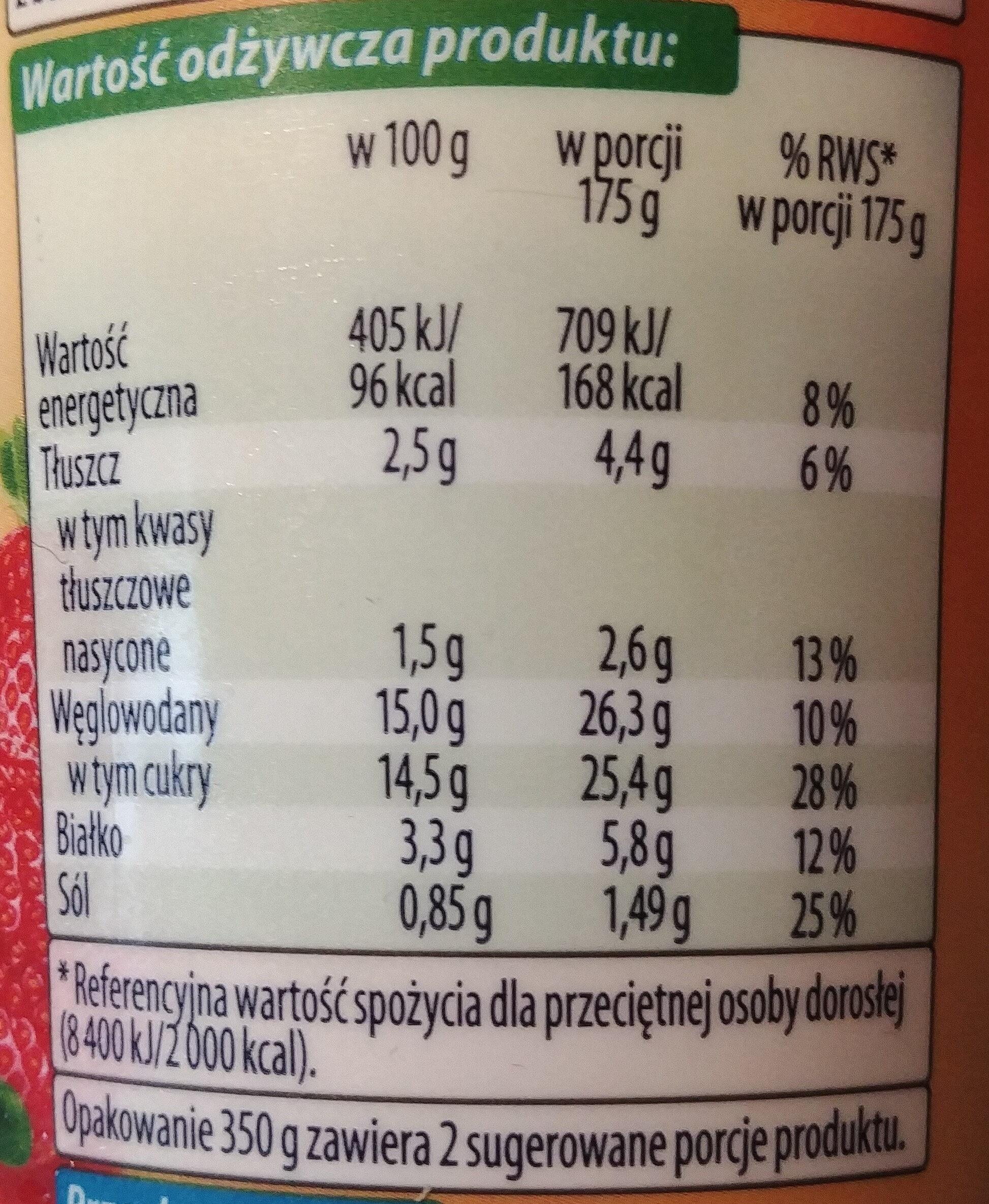 Jogurt o smaku Panna Cotta z truskawkami - Wartości odżywcze - pl