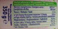 Kefir owoce leśne - Wartości odżywcze