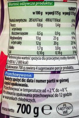 Napój jogurtowy o smaku jagoda - wiśnia. - Wartości odżywcze