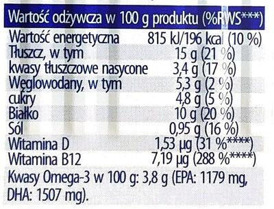 Filety z makreli w sosie pomidorowym - Wartości odżywcze