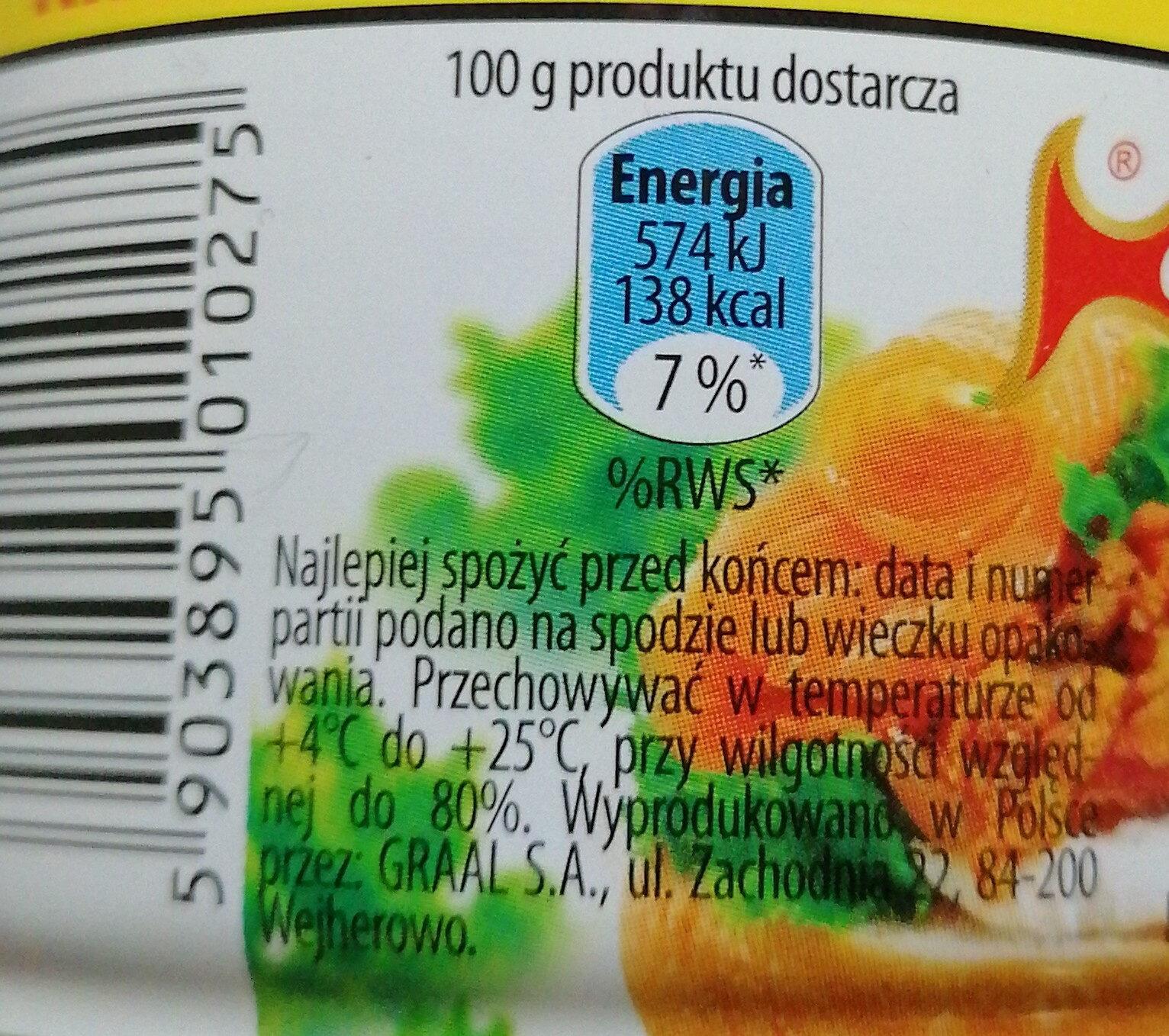 Paprykarz Szczeciński z łososiem. - Wartości odżywcze