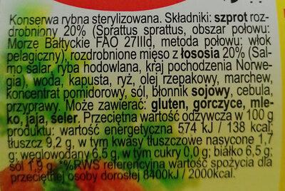 Paprykarz Szczeciński z łososiem. - Składniki