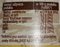 Pulpety w sosie pomidorowym - Wartości odżywcze