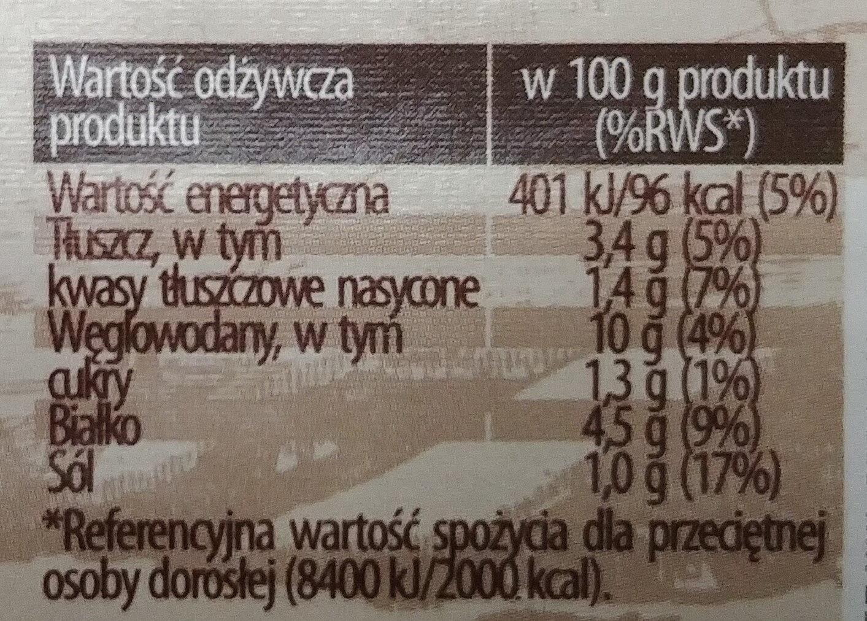 Fasolka w sosie pomidorowym z kiełbasą - Wartości odżywcze