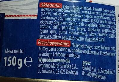 Łosoś kawałki w sosie pomidorowym - Składniki - pl