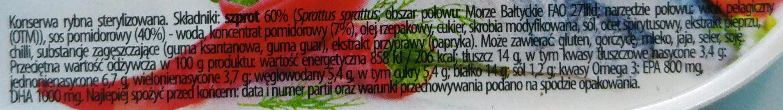 Szprot w pikantnym sosie pomidorowym. - Wartości odżywcze - pl