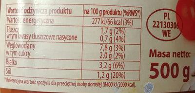 Fasolka po bretońsku - Nutrition facts - pl