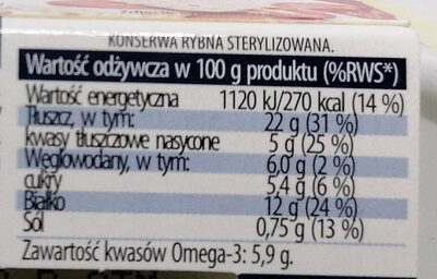 Filety z makreli w sosie pomidorowym z suszonymi pomidorami. - Nutrition facts