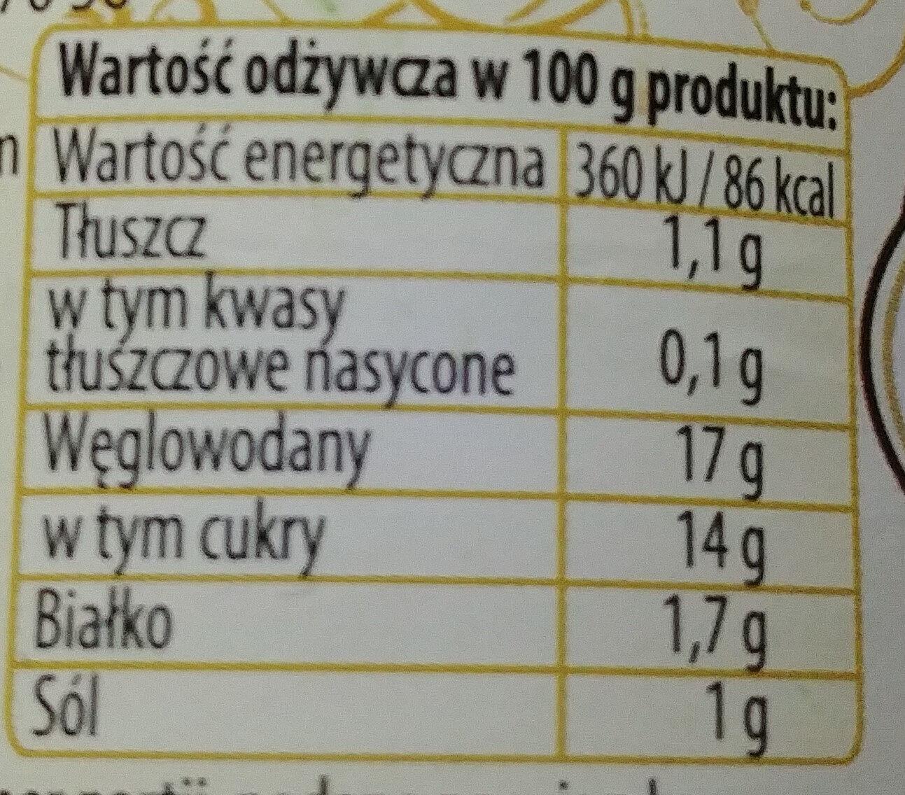 Chrzan Nadwarciański - Wartości odżywcze