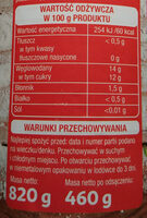 Brzoskwinie w syropie. - Wartości odżywcze