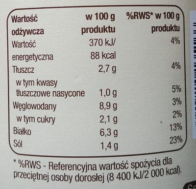 Klopsy w sosie pomidorowym - Voedingswaarden