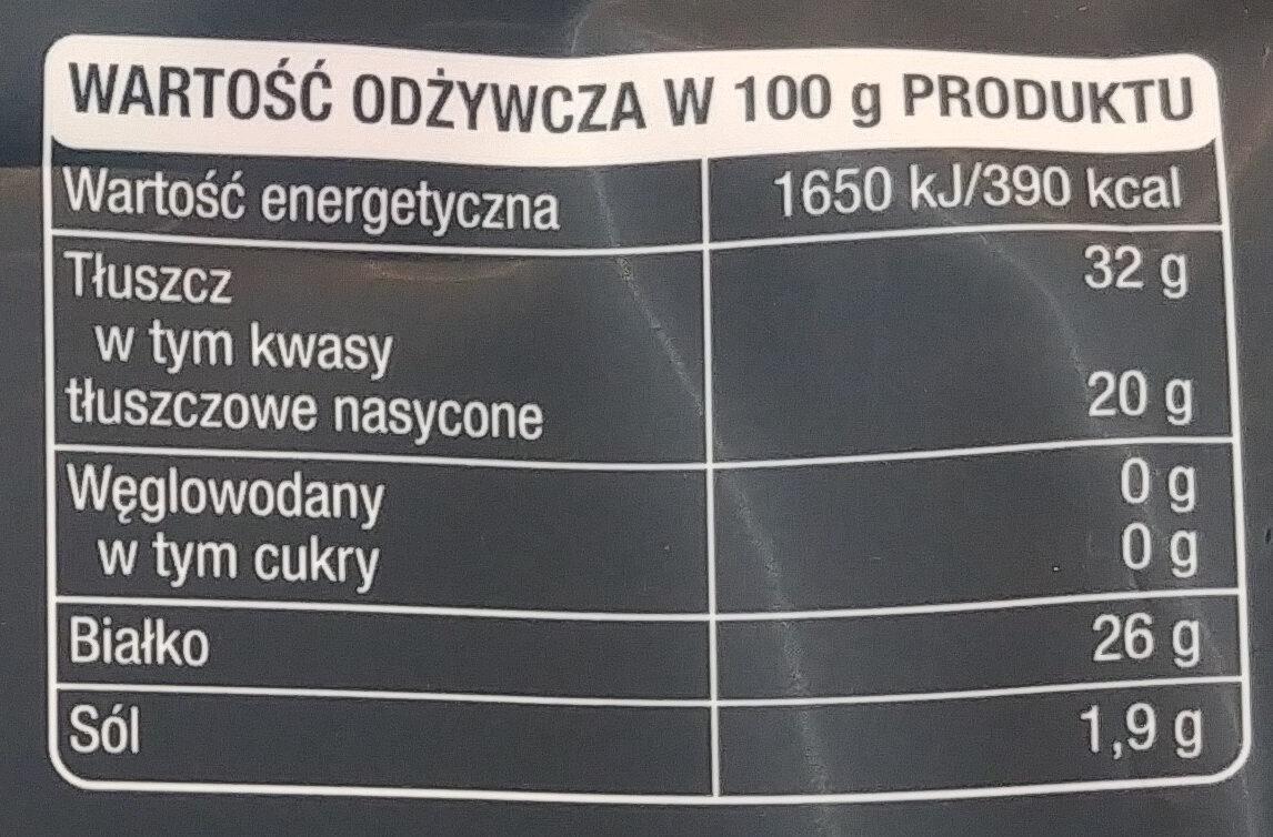 Cheddar red - Wartości odżywcze - pl