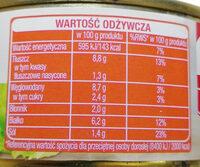Paprykarz Szczeciński z łososiem. - Nutrition facts