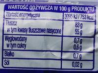 Masło ekstra - Wartości odżywcze