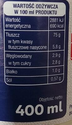 Majonez wysokotłuszczowy - Informations nutritionnelles - pl
