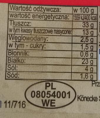 Salami z papryką - Wartości odżywcze