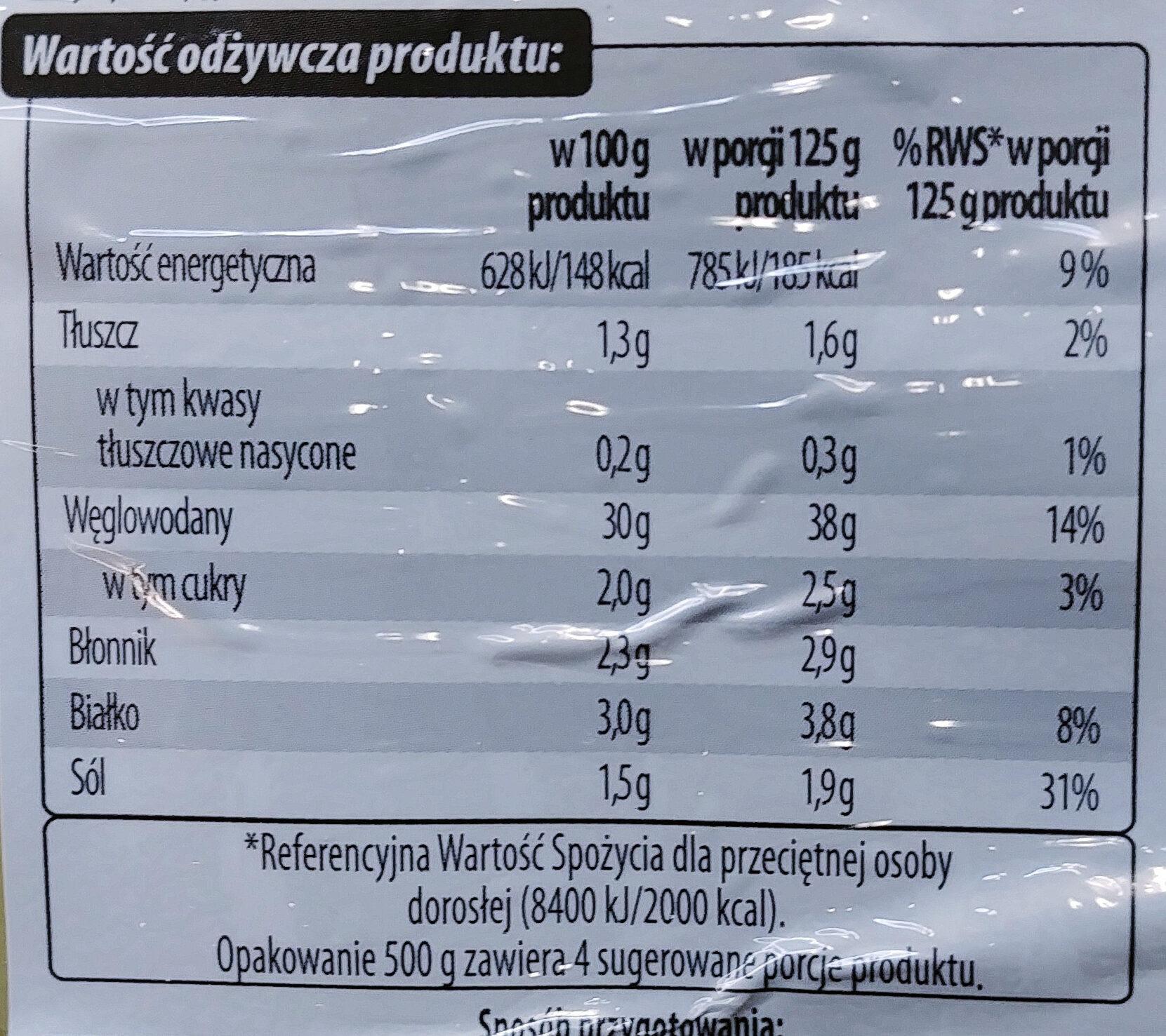 Kopytka - Nutrition facts
