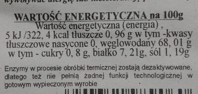 Chleb Baltonowski krojony - Wartości odżywcze