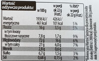 Herbatniki Korzenne - Informations nutritionnelles - pl