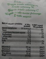Jarmuż myty, krojony - Wartości odżywcze - pl