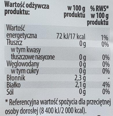 Roszponka - Informations nutritionnelles