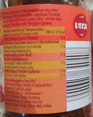 Pomidory suszone na słońcu w oleju - Wartości odżywcze - pl